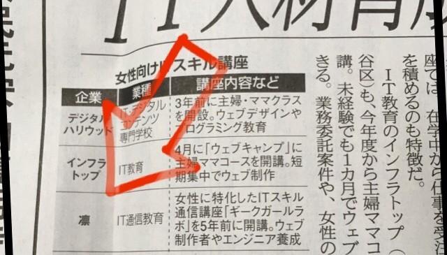 産経新聞に弊社サービスが掲載されました